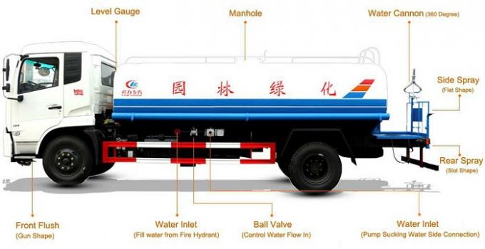 JAC 4x2 5000 Liters Water Sprinkler Tank / Carbon Steel Water Tanker Truck